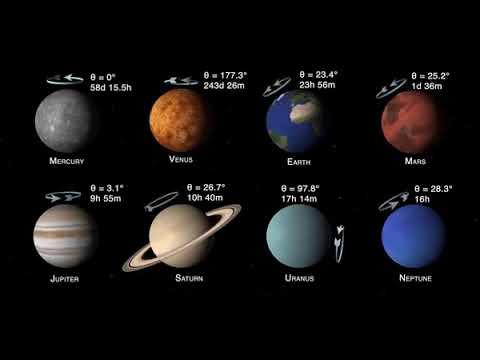 عدد ساعات اليوم في كواكب المجموعة الشمسية - YouTube