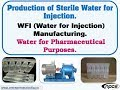 Production of Sterile Water for Injection. WFI (Water for Injection) Manufacturing.