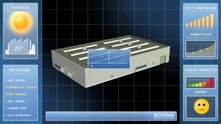 Simulazione VIdeo Sistemi Ventilazione Bovema