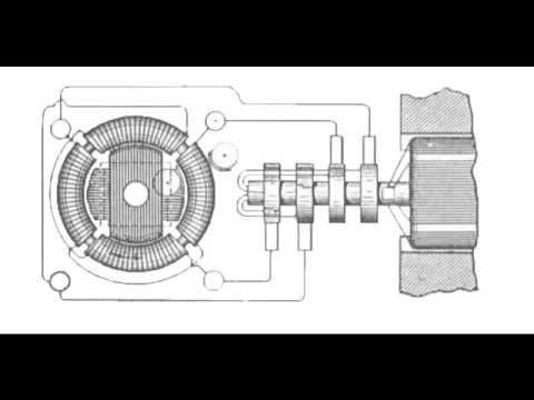 How to build nikola tesla free energy alternating dynamo for Nikola motors stock price