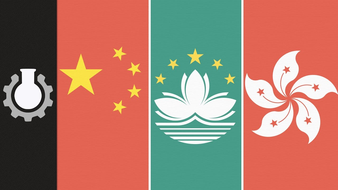 what is hong kong relationship to china