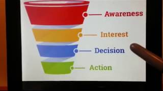 Marketing 101: What's a sales funnel and how to use it 2019