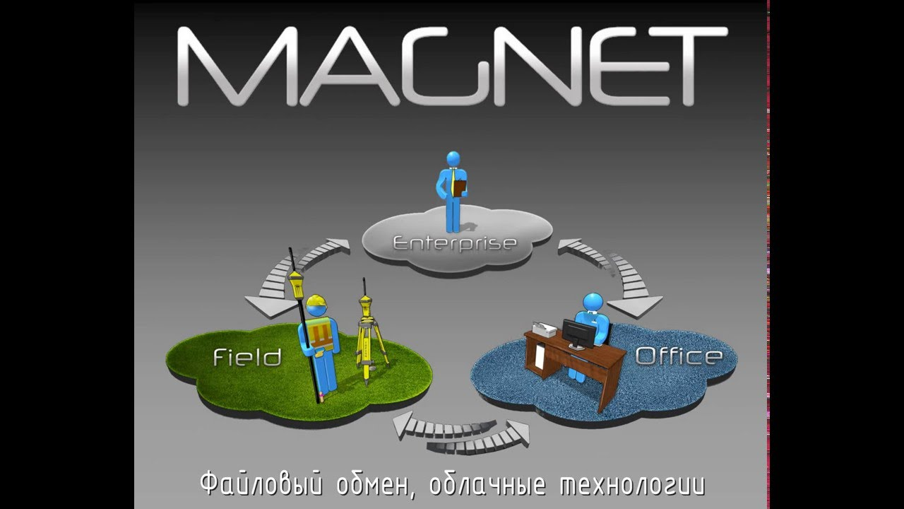 Topcon magnet office tools youtube.