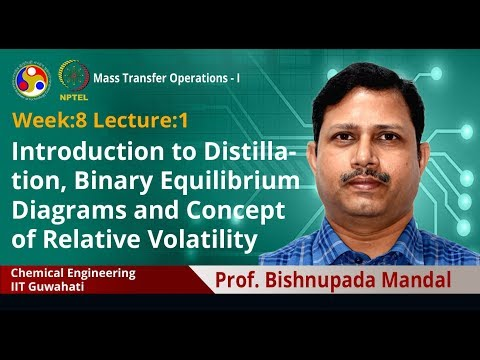 Lec 26: Introduction To Distillation, Binary Equilibrium Diagrams And Concept Of Relative Volatility