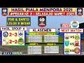 Arema vs Psis | Hasil Piala Menpora 2021 Hari ini | Klasemen Grup A Pekan 3 | Jadwal Live Indosiar