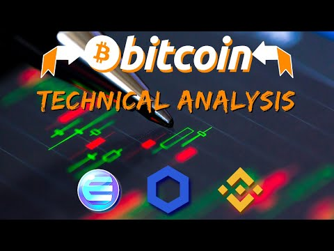 Something SIGNIFICANT On BTC Monthly Chart | Bitcoin, Chainlink, Enjin, Binance Technical Analysis
