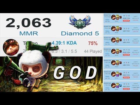 75% Win Rate Teemo in Diamond (33-11 Win - Loss)