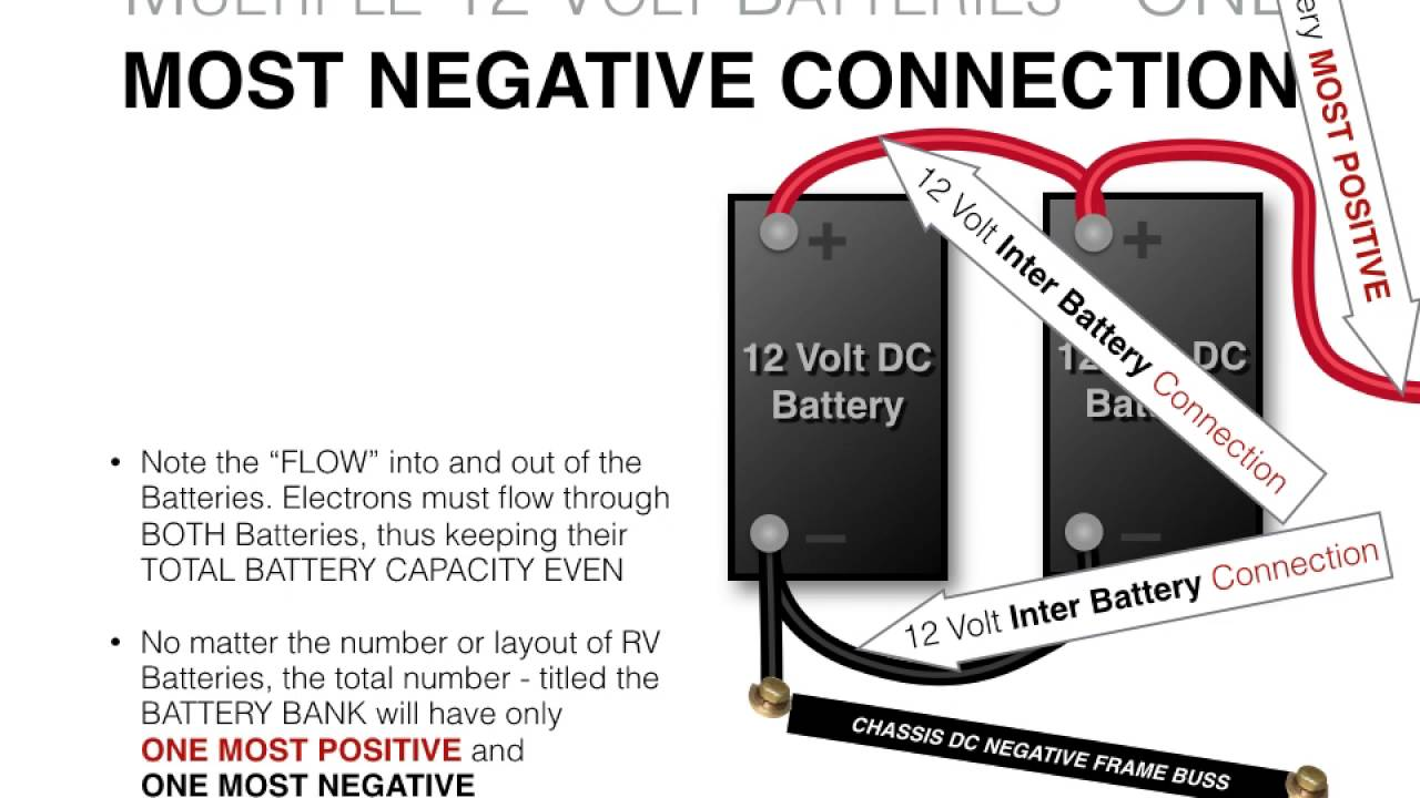 volt meter shunt wiring diagram solar [ 1280 x 720 Pixel ]
