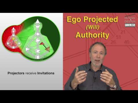 AUTHORITY: EGO PROJECTED by Richard Beaumont -  PREVIEW