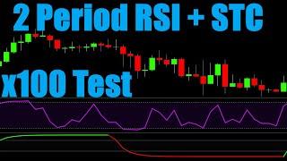 2 Period RSI + STC Trading Str…