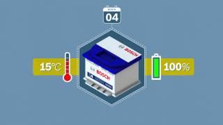 RU I Азбука АКБ: Как мне правильно хранить аккумулятор