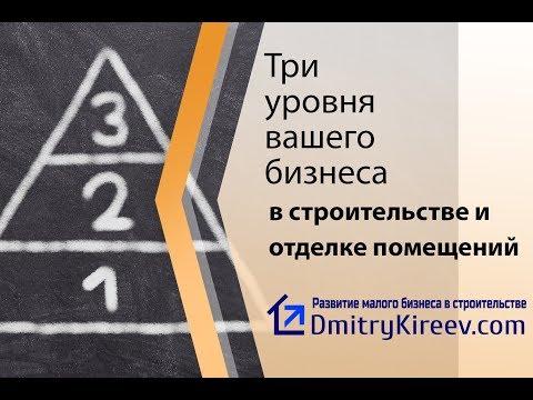 Развитие небольшой строительной фирмы: №3 (три уровня вашего бизнеса)