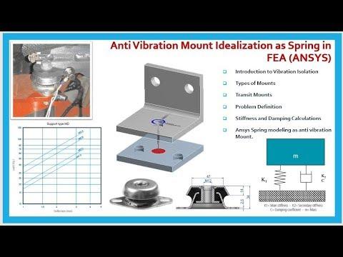 Anti-Vibration Mount (Damper) Idealization As Spring In FEA