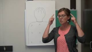 Using A Body Map For Body Awareness