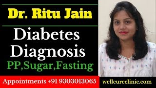 How to Test for Diabetes, Diagnosis,Glucose Test,Fasting Sugar Test