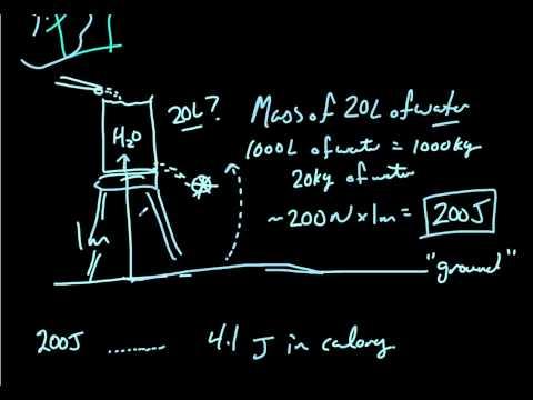 Work Energy Theorem and Thermodynamics 24 03 2015