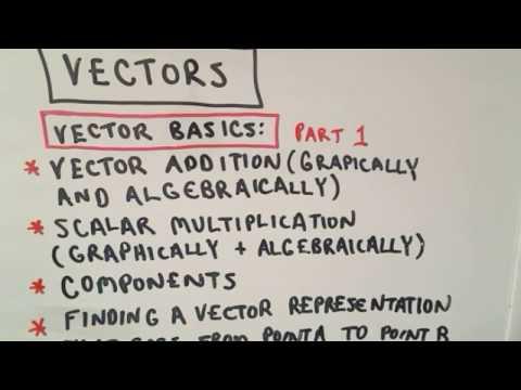 Printables Vector Basics Worksheet Answers vector basics drawing vectors addition youtube