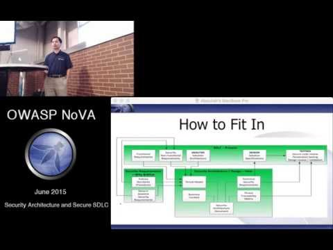OWASP NoVA June 2015 Meeting - Security Architecture and Secure SDLC