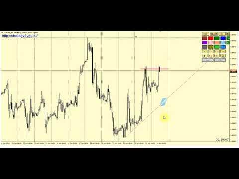 Прогноз EURUSD на 24-28 июня 2019 + Обзор | сигналы | аналитика рынка форекс
