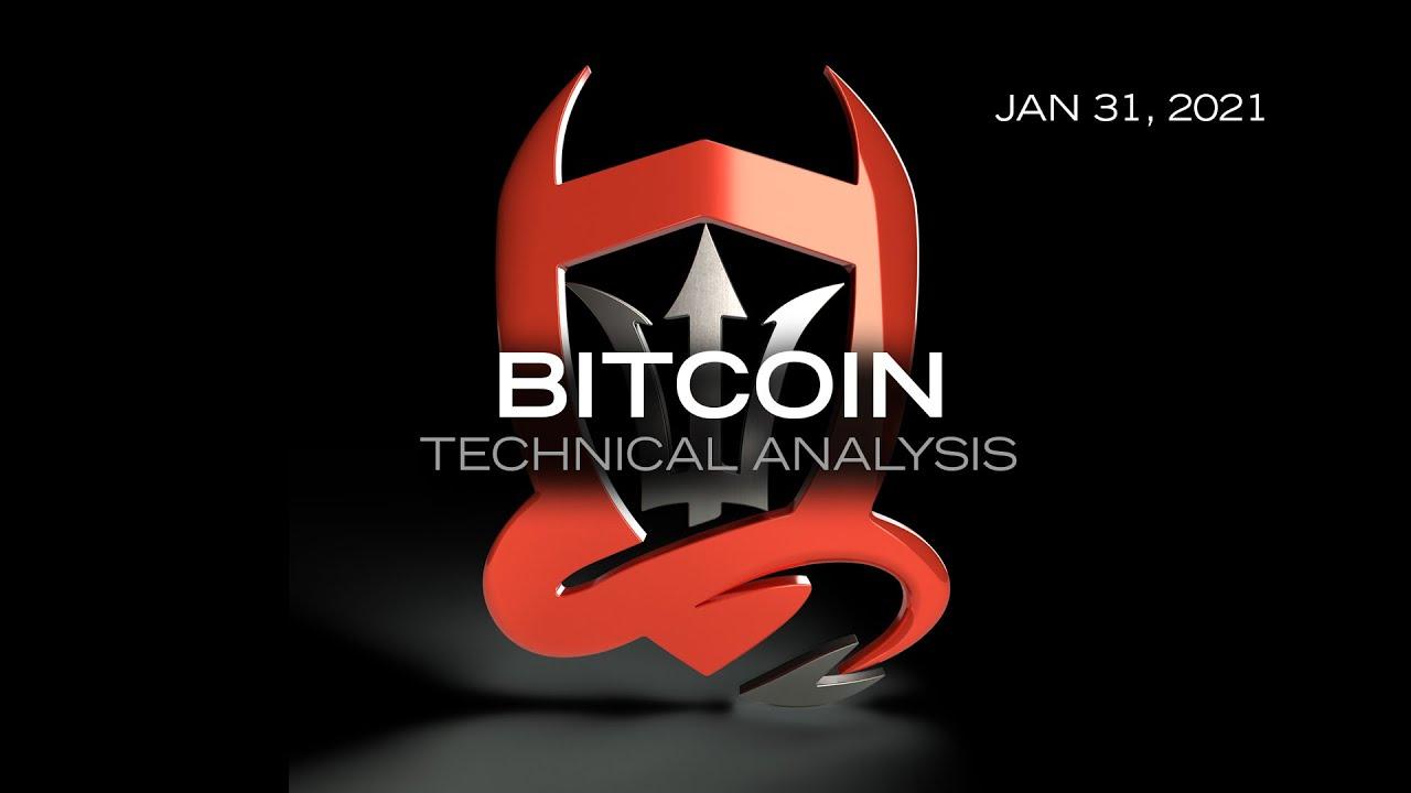 Btc diagrama. Bitcoin kainų istorija, Diagrama nuo prekybos pradžios