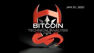 auksas vs bitcoin rinkos dangtelis bitcoin rinkos atsigauna