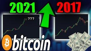 pirkti bitcoin su paypal reddit