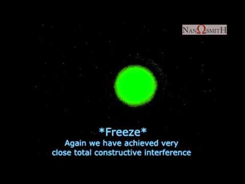 NanoSmith Interference Experiment