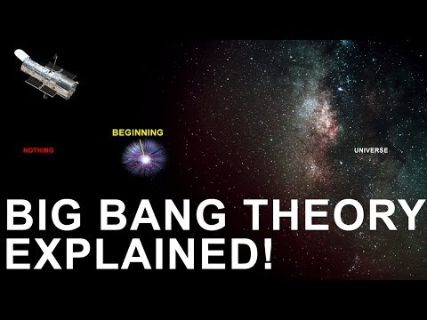 The Big Bang Theory  Explained expanding universe theory