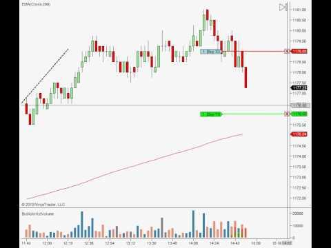 S&P 500 Live Trade - Money Maker Edge System Trade - Drayton - Calgary Day Traders