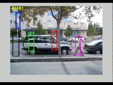 OpenCV 3.0 Tracking API Results