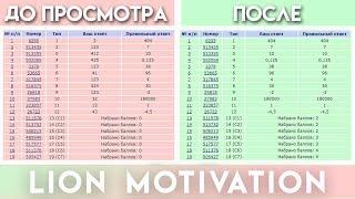 Ты сдашь | Мотивация к ЕГЭ/ОГЭ/ГИА 2019