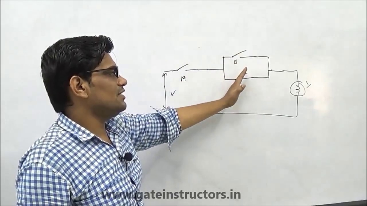 Logic Gates And Digital Circuits Simplification Tutorial Using Lessons In Electric Design 07