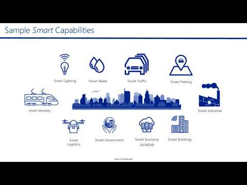 How IoT is Unlocking New Opportunities in the Smart City