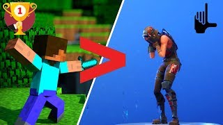 Minecraft Is King of Youtube! Proof That Fortnite Is Not As Popular!