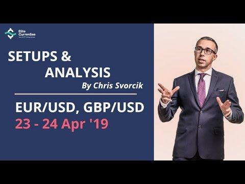 EUR/USD, GBP/USD Analysis & Setups 23 - 24 Apr '19