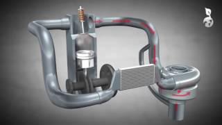 видео Что такое интеркулер, и для чего он нужен?