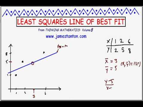 Line Of Best Fit Via Least Squares (tanton Mathematics)  Youtube