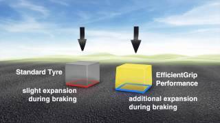 Goodyear EfficientGrip Performance Tyre Track Test Video