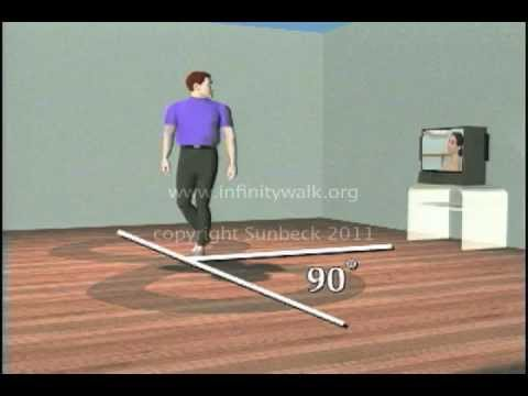 1.  Infinity Walk Overview by Dr Sunbeck