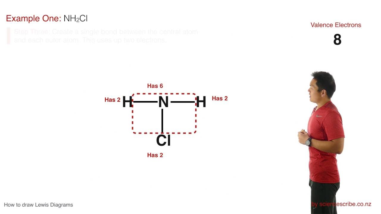 Lewis diagrams for ncea level 2 chemistry youtube lewis diagrams for ncea level 2 chemistry urtaz Image collections