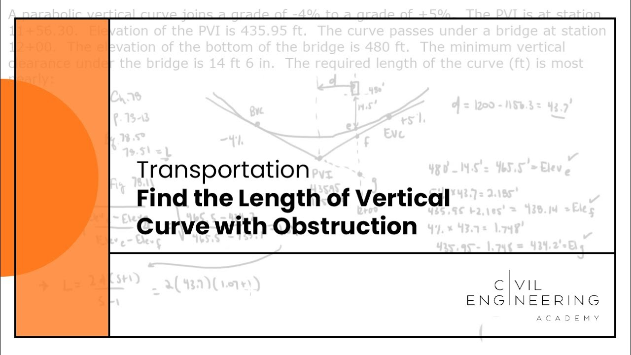Transportation - Find the Length of Vertical Curve with ...