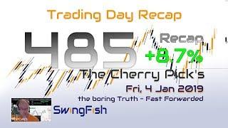 Forex Trading Day 485 Recap [+8.7%]