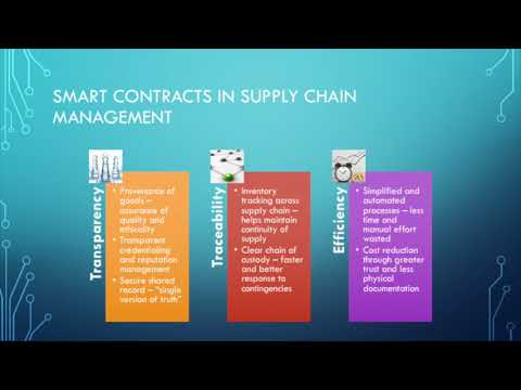 Smart Contracts and their Application in Supply Chain Management