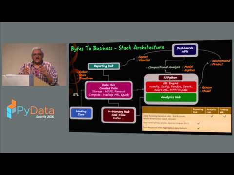 Krishna Sankar: Big Data Analytics- The Best of the Worst: AntiPatterns & Antidotes