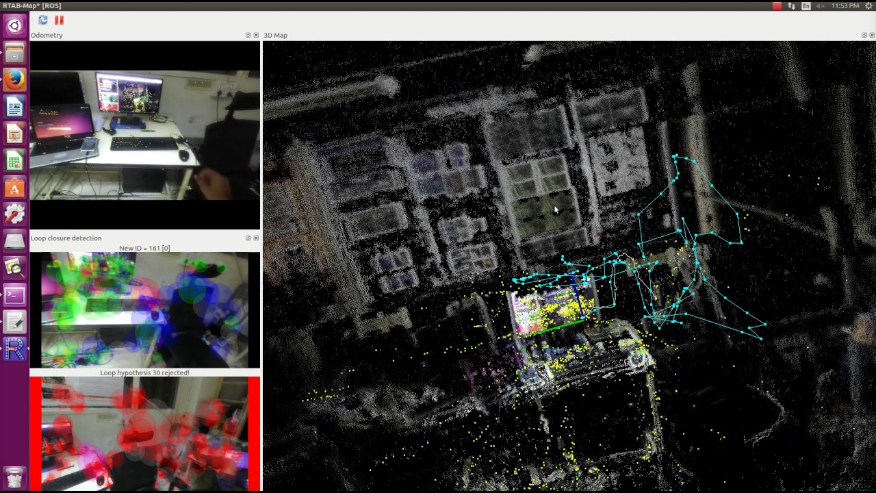 Point Cloud Generation using RTABMAP & ZED Stereo Camera