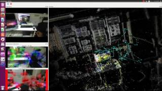Point Cloud Generation using RTABMAP & ZED Stereo Camera by
