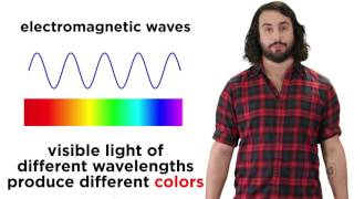 What is Light? Maxwell and the Electromagnetic Spectrum