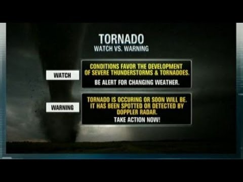 Tornado Safety Checklist