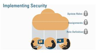 Overview: Understanding Security in Tax Reporting  video thumbnail