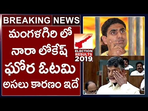 Alla Ramakrishna Reddy Superb Win On Lokesh In Mangalagiri|AP Election Results 2019|Filmy Poster